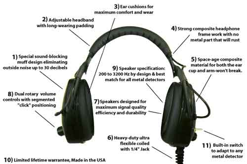 Accusound Headphones