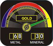 gauge metal section